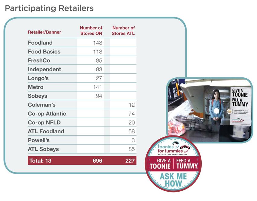 toonies-for-tummies-retailers